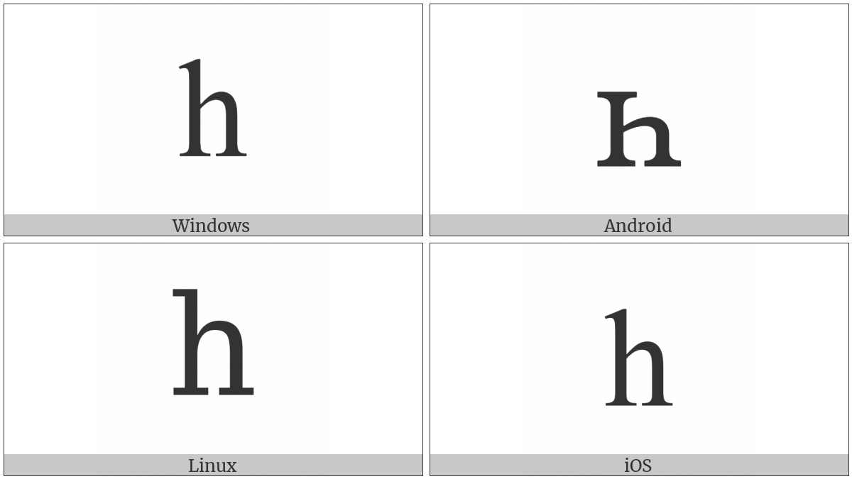 Cyrillic Small Letter Shha on various operating systems