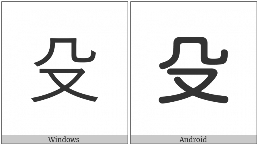 Kangxi Radical Weapon on various operating systems