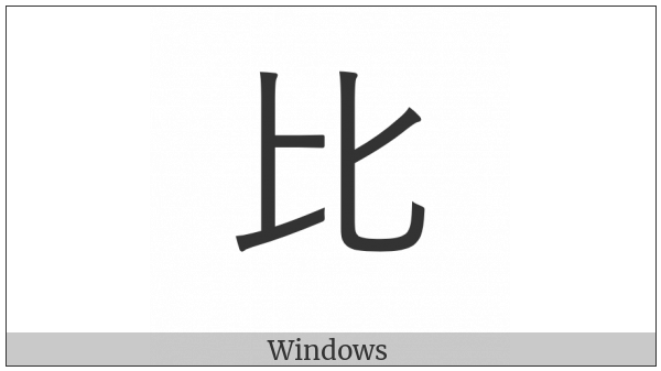 Kangxi Radical Compare on various operating systems