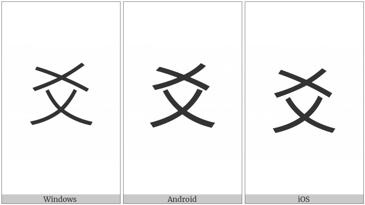 Kangxi Radical Double X on various operating systems