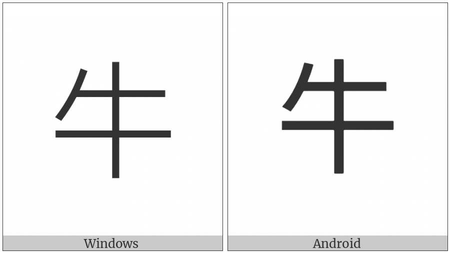 Kangxi Radical Cow on various operating systems