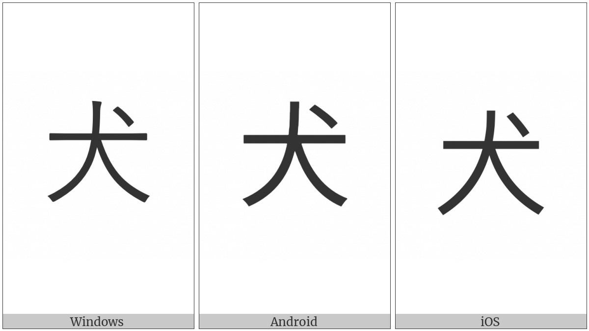Kangxi Radical Dog on various operating systems