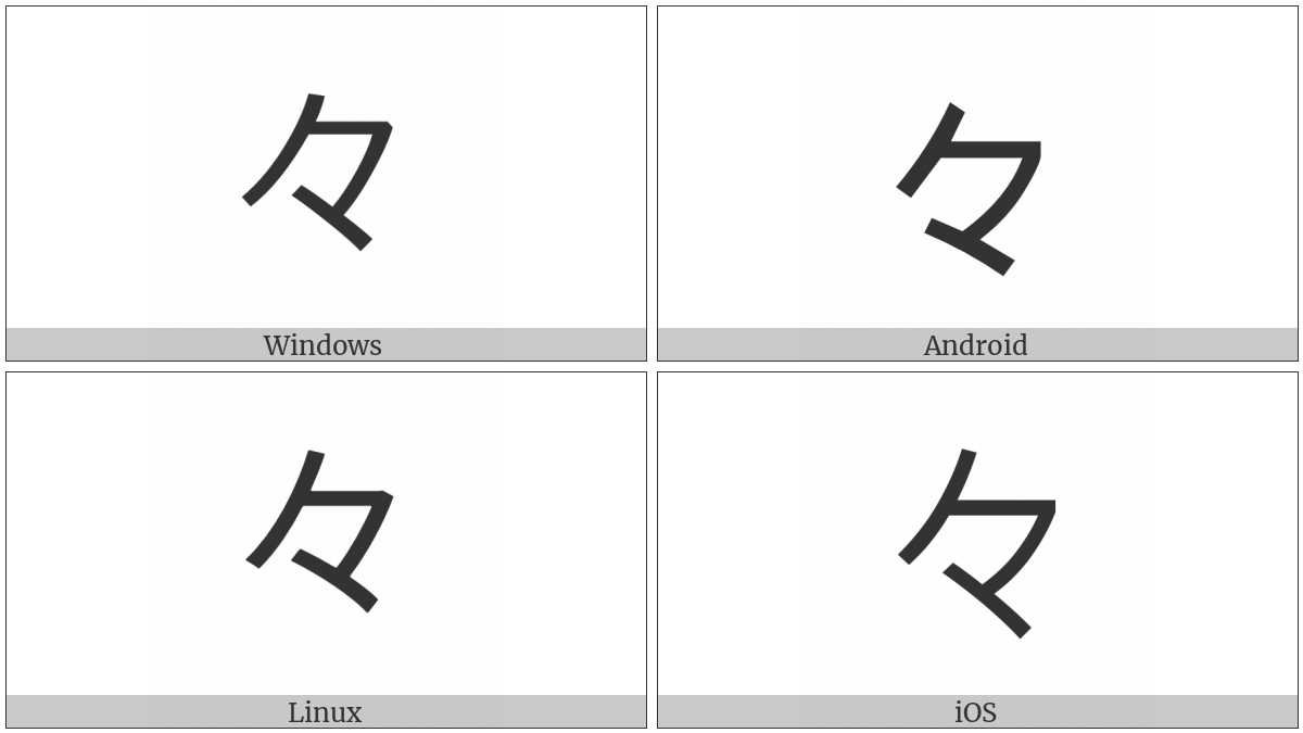 Ideographic Iteration Mark on various operating systems