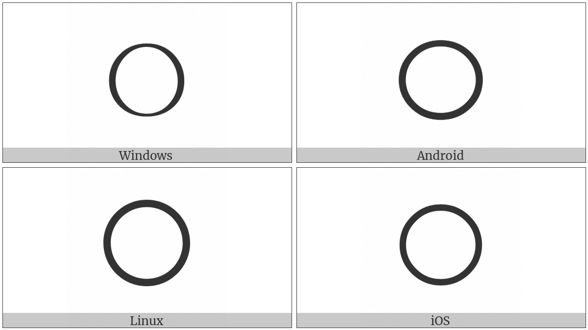 Ideographic Number Zero on various operating systems