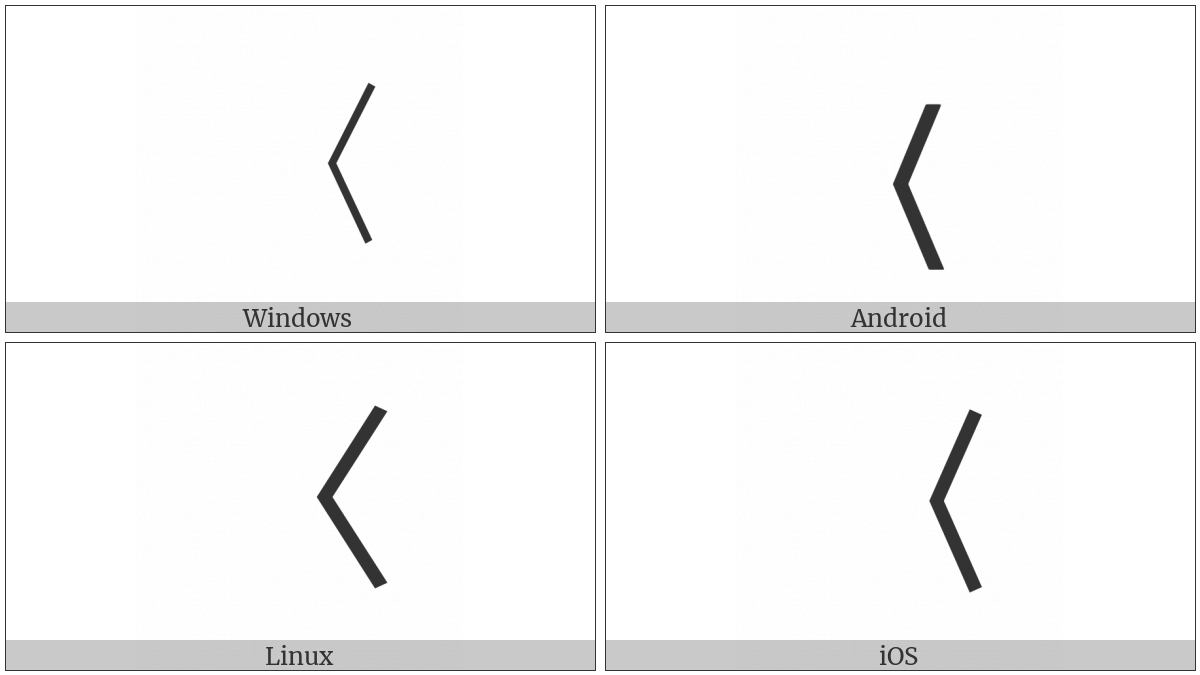Left Angle Bracket on various operating systems