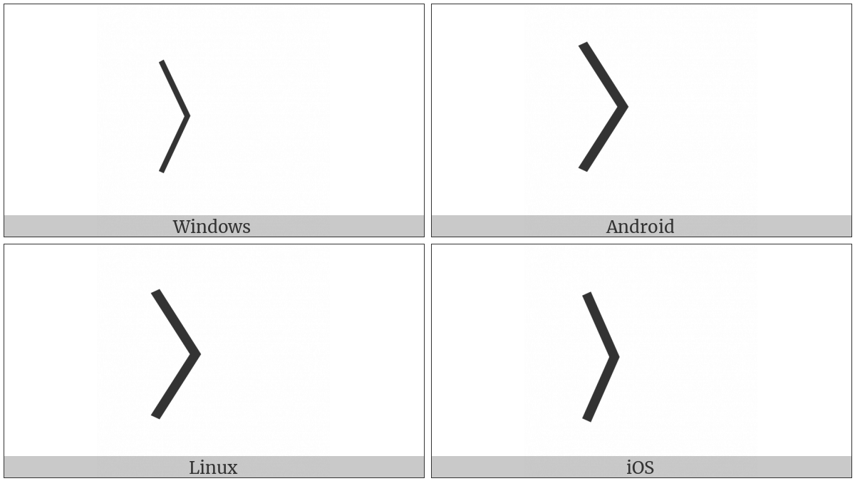 Right Angle Bracket on various operating systems