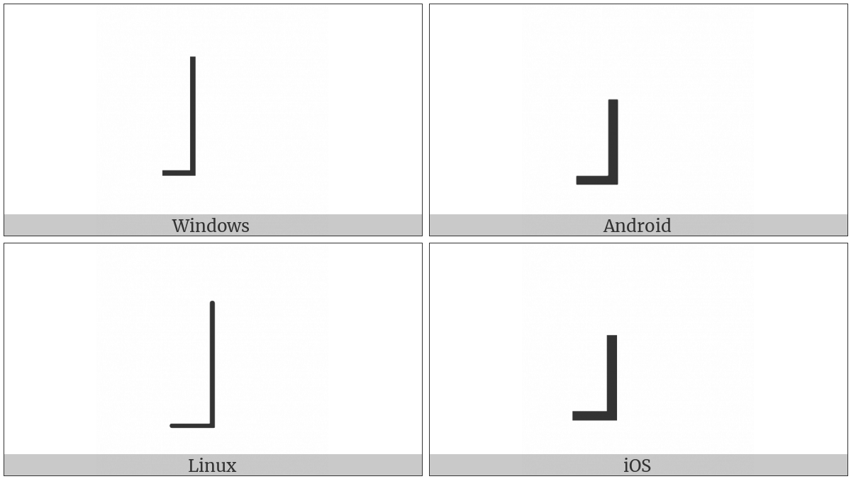 Right Corner Bracket on various operating systems