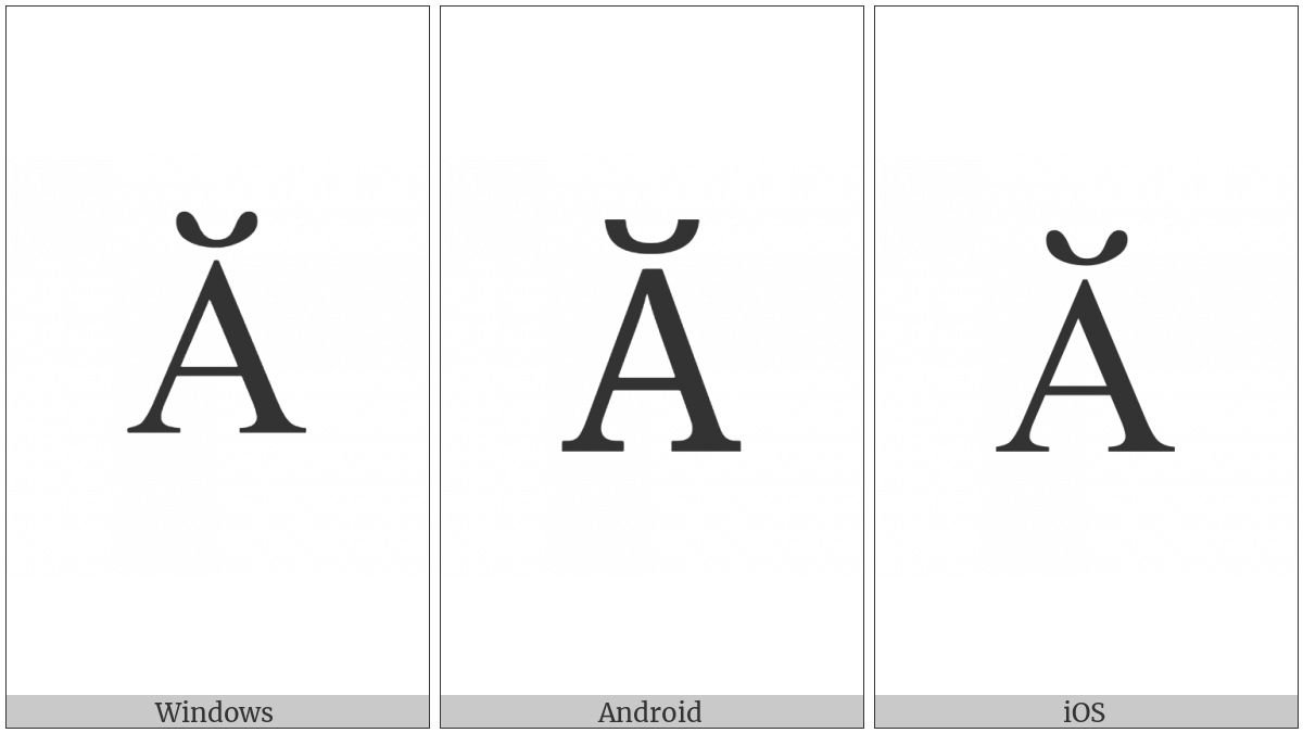 Cyrillic Capital Letter A With Breve on various operating systems