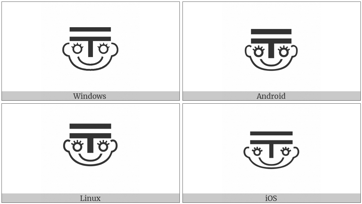 Postal Mark Face on various operating systems