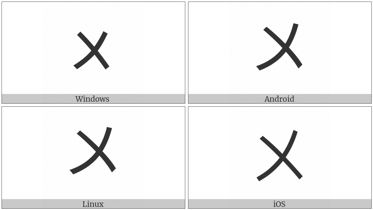 Hangzhou Numeral Four on various operating systems
