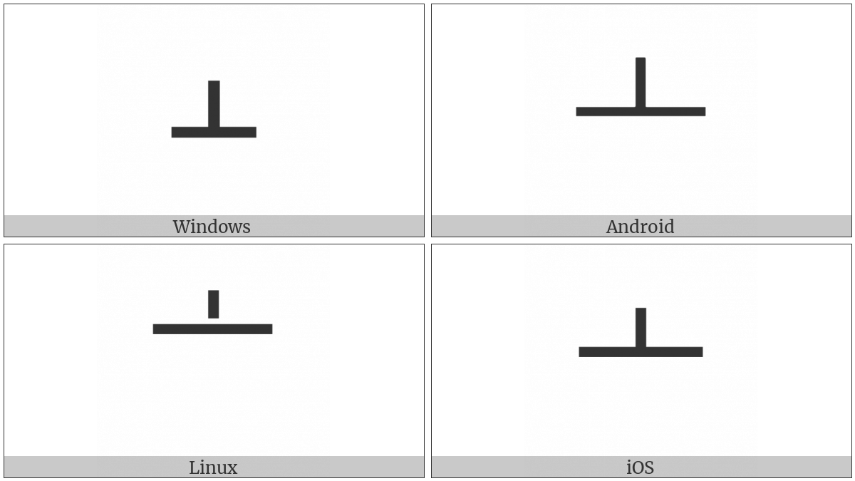 Hangzhou Numeral Six on various operating systems