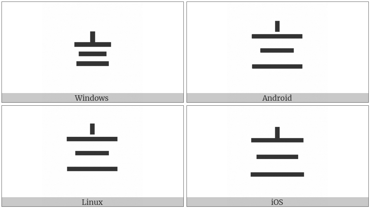 Hangzhou Numeral Eight on various operating systems