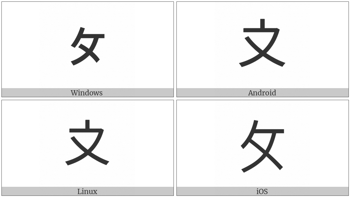 Hangzhou Numeral Nine on various operating systems