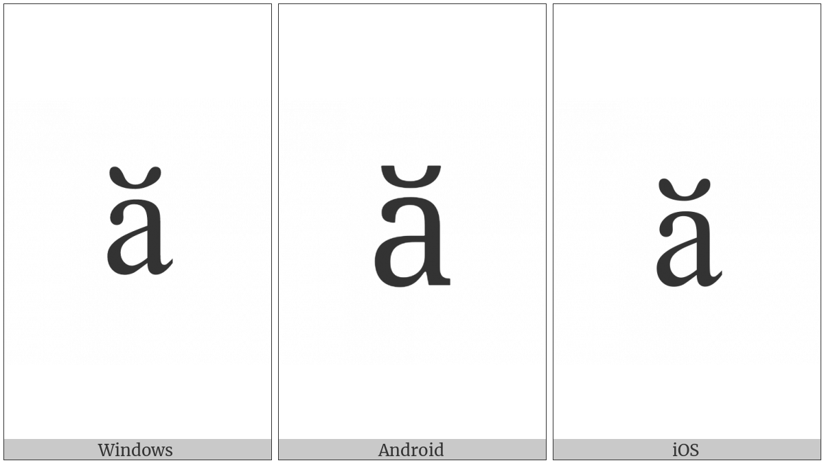 Cyrillic Small Letter A With Breve on various operating systems