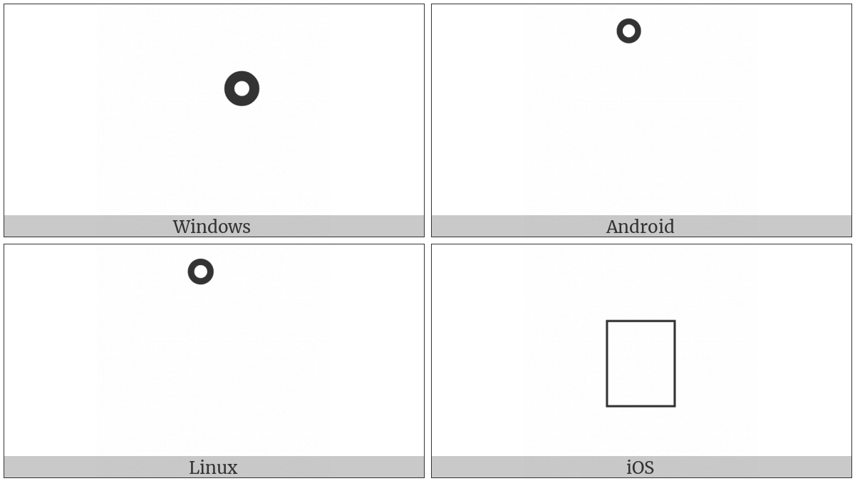 Ideographic Departing Tone Mark on various operating systems