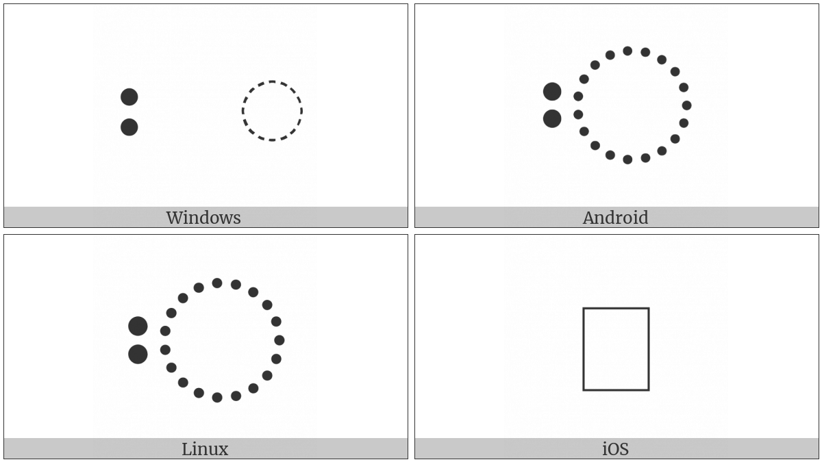 Hangul Double Dot Tone Mark on various operating systems