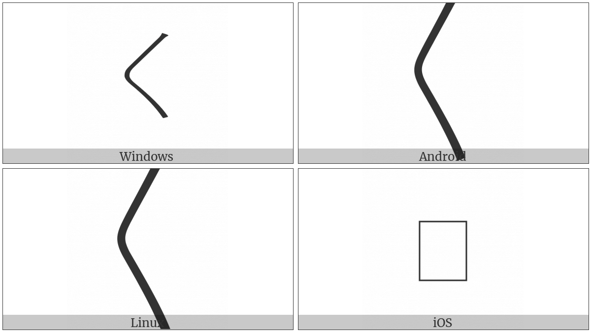 Vertical Kana Repeat Mark on various operating systems