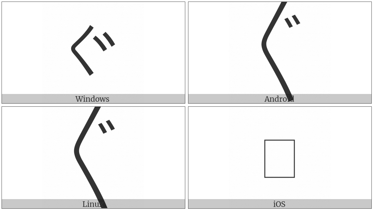 Vertical Kana Repeat With Voiced Sound Mark on various operating systems