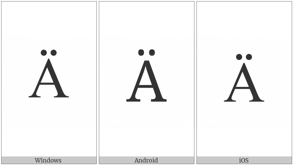 Cyrillic Capital Letter A With Diaeresis on various operating systems