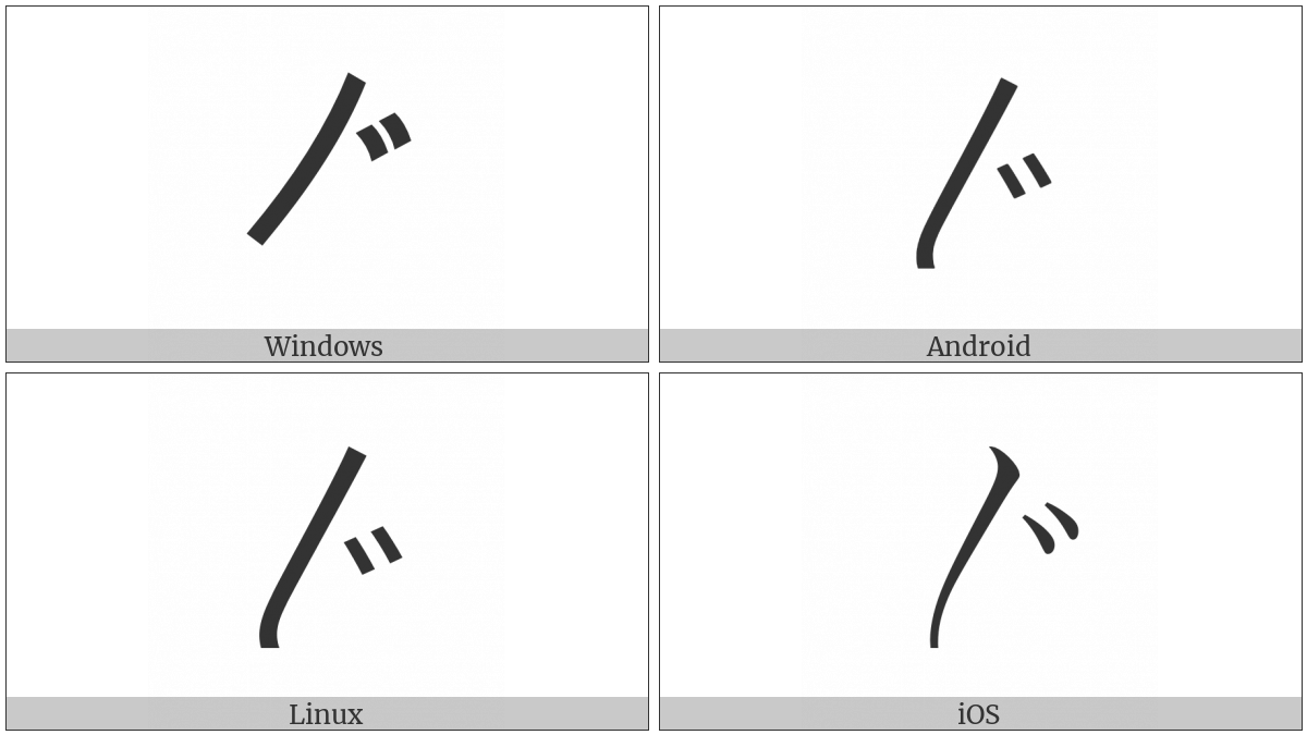Vertical Kana Repeat With Voiced Sound Mark Upper Half on various operating systems