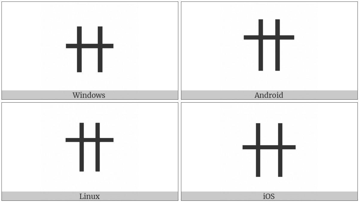 Hangzhou Numeral Twenty on various operating systems