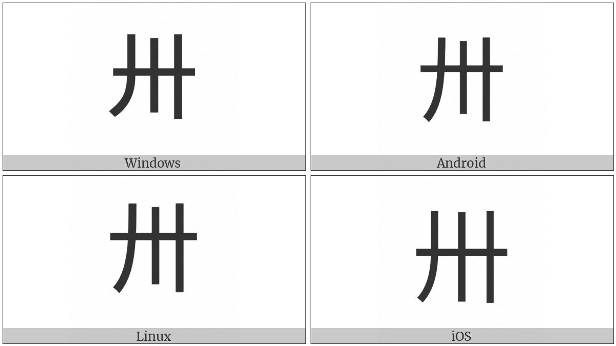 Hangzhou Numeral Thirty on various operating systems