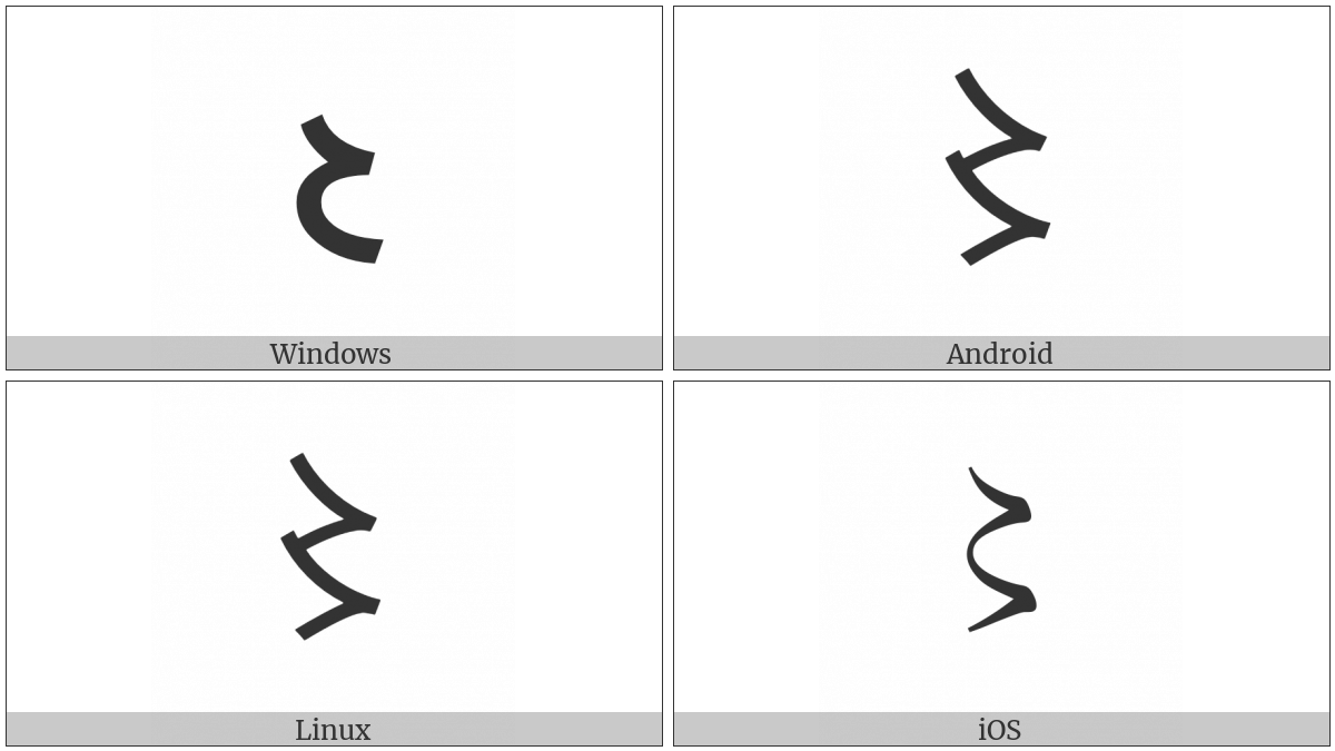 Vertical Ideographic Iteration Mark on various operating systems