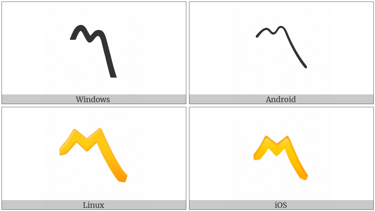 Part Alternation Mark on various operating systems