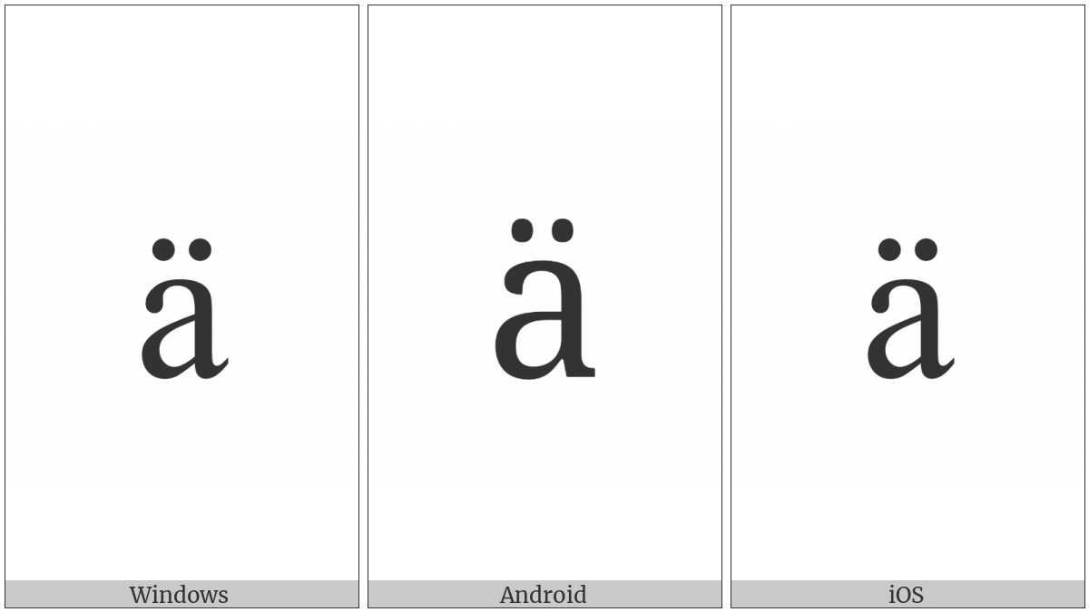 Cyrillic Small Letter A With Diaeresis on various operating systems