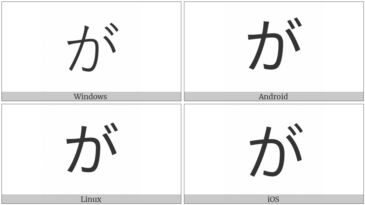 Hiragana Letter Ga on various operating systems