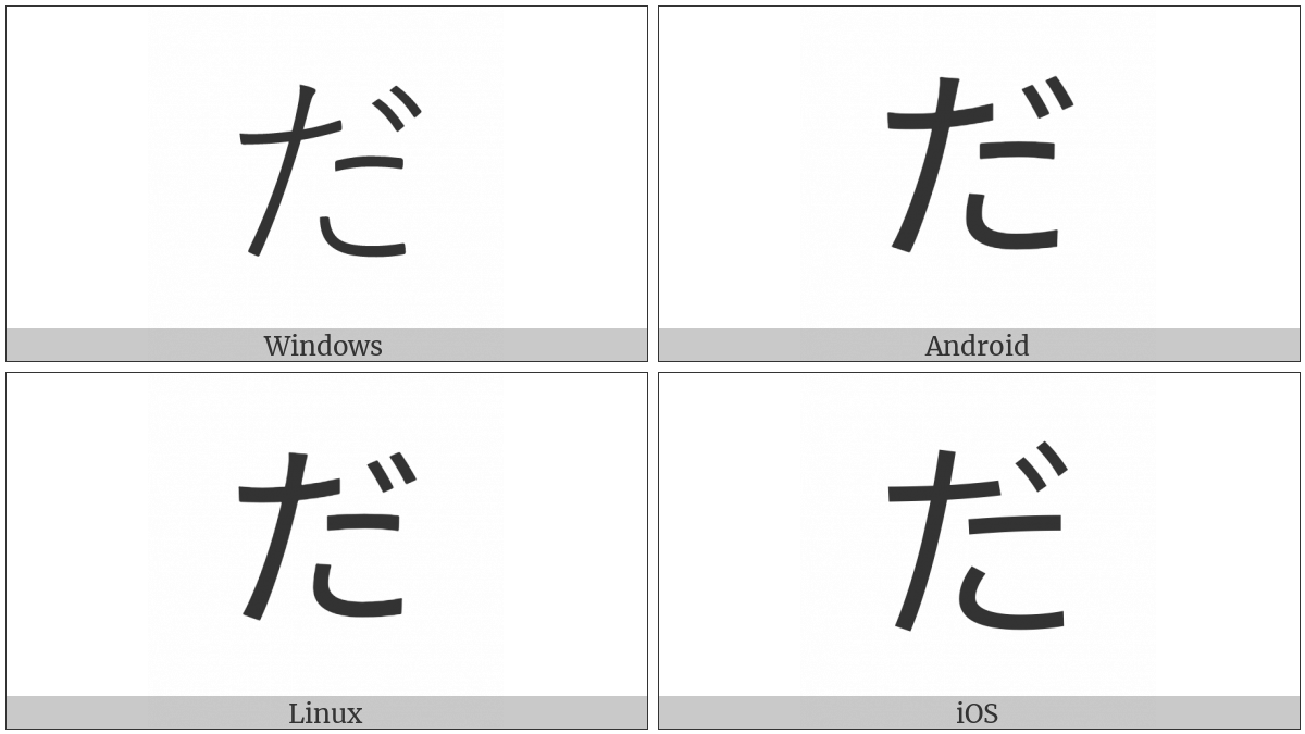 Hiragana Letter Da on various operating systems