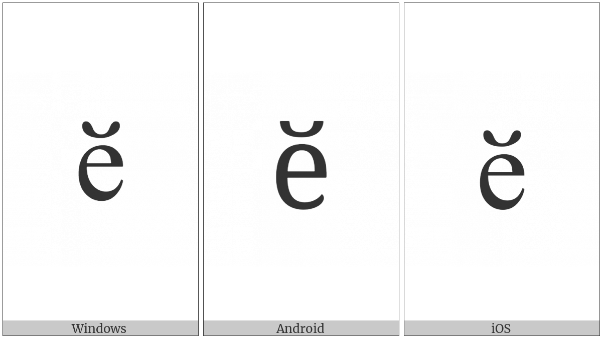 Cyrillic Small Letter Ie With Breve on various operating systems