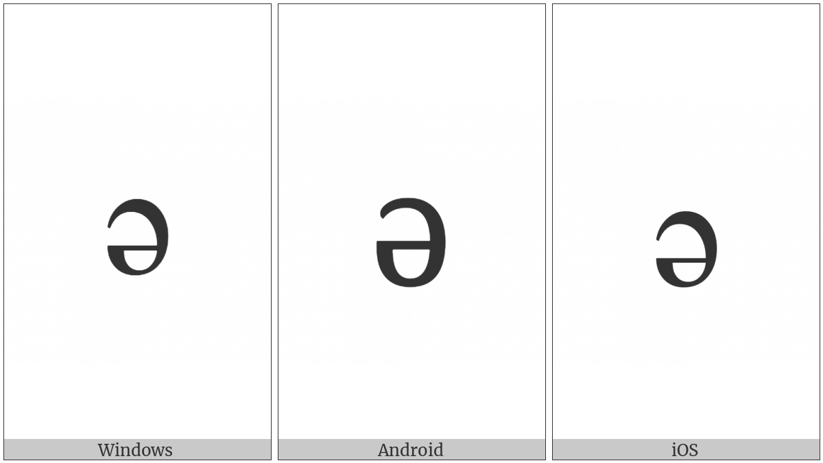 Cyrillic Small Letter Schwa on various operating systems