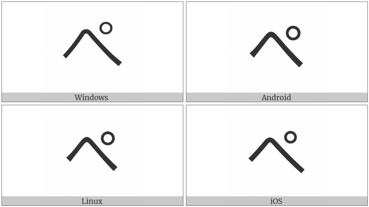 Hiragana Letter Pe on various operating systems