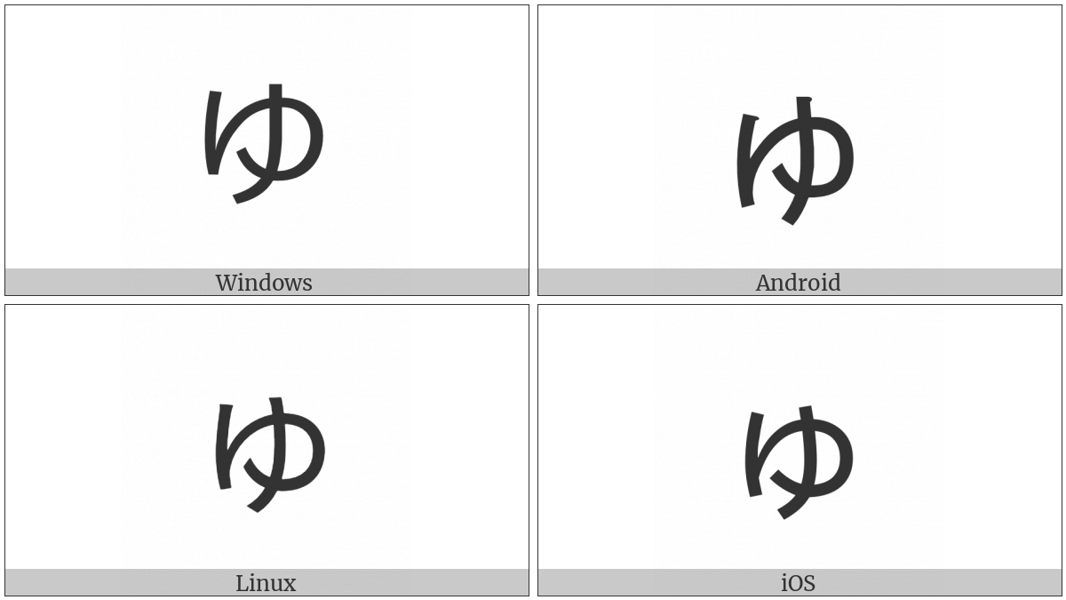 Hiragana Letter Small Yu on various operating systems