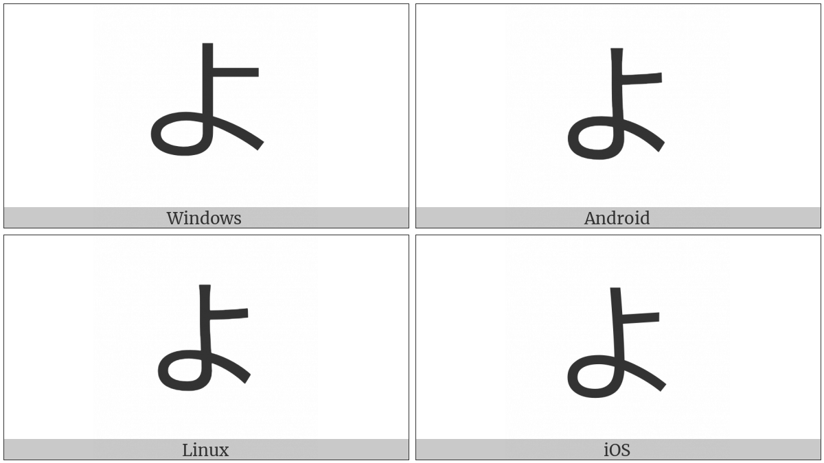 Hiragana Letter Yo on various operating systems