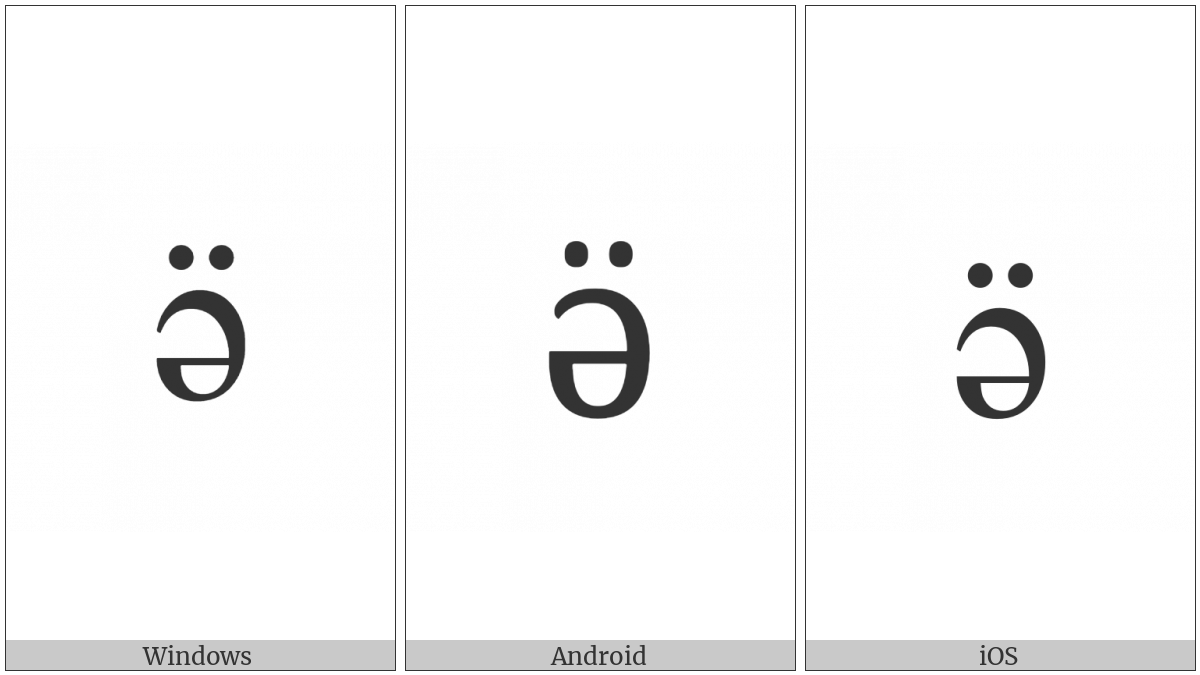 Cyrillic Small Letter Schwa With Diaeresis on various operating systems