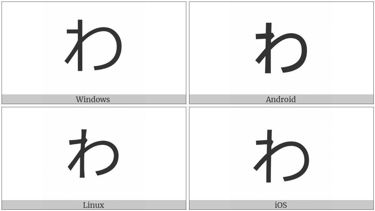 Hiragana Letter Wa on various operating systems