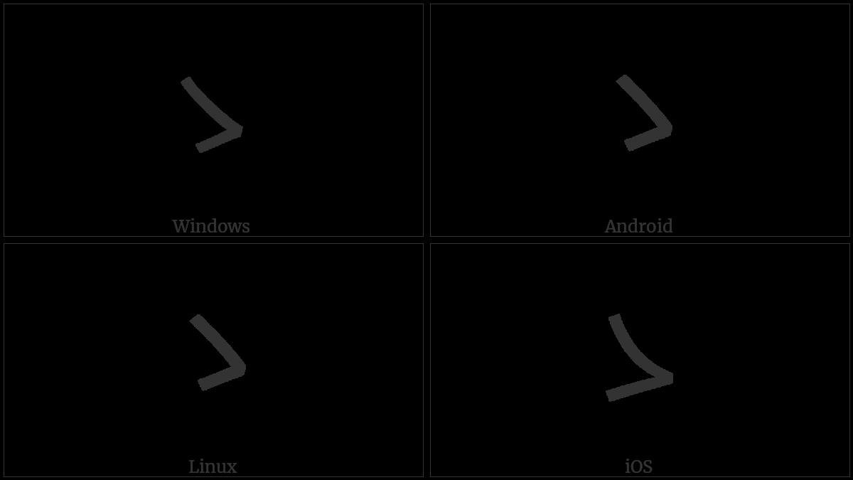 Hiragana Iteration Mark on various operating systems