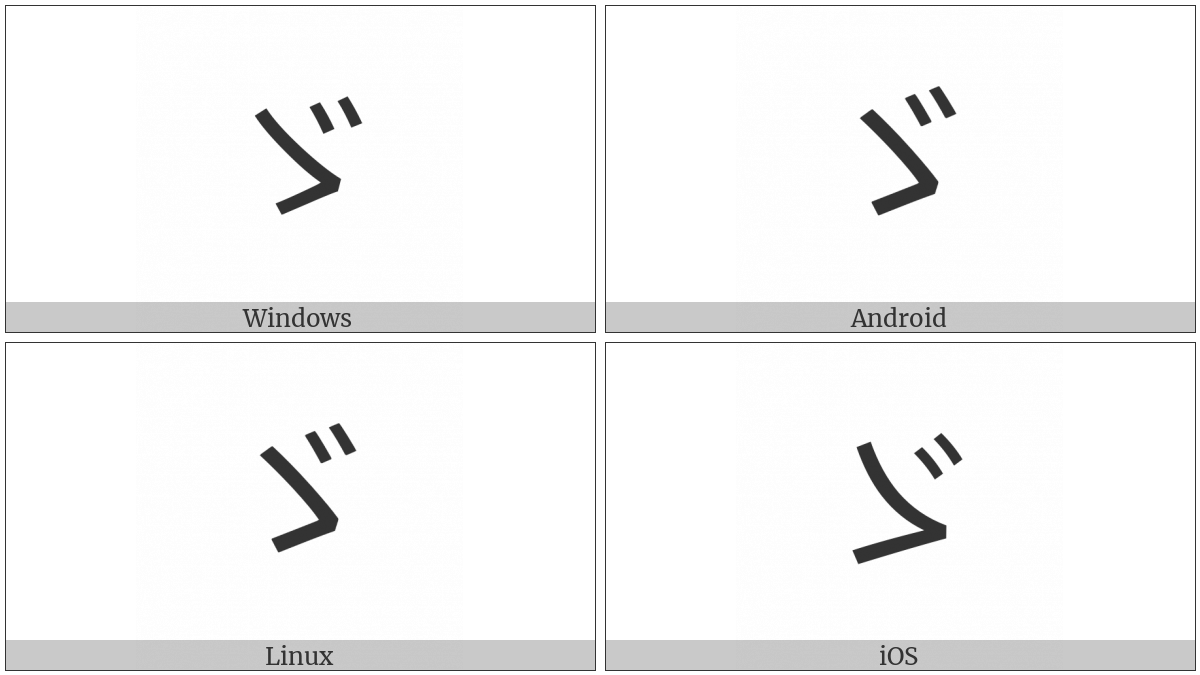 Hiragana Voiced Iteration Mark on various operating systems