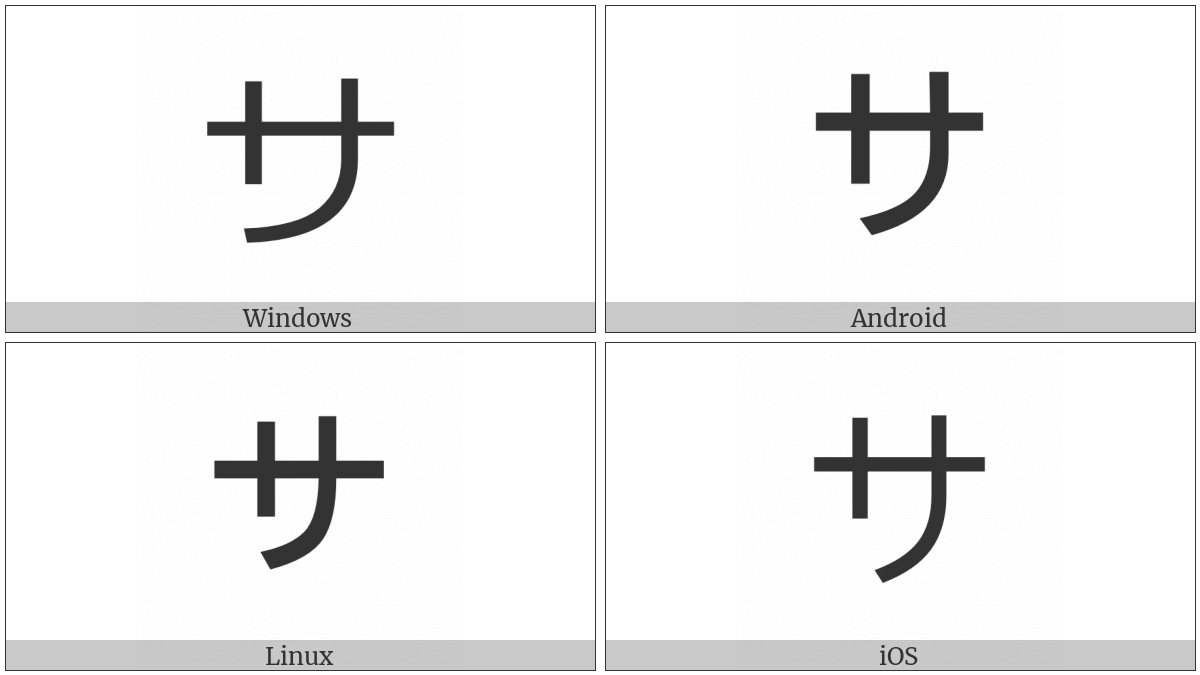 Katakana Letter Sa on various operating systems