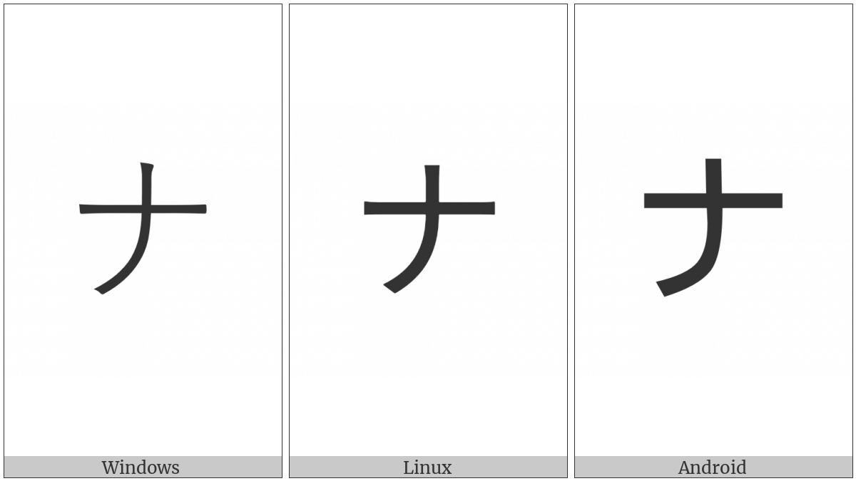 Katakana Letter Na on various operating systems