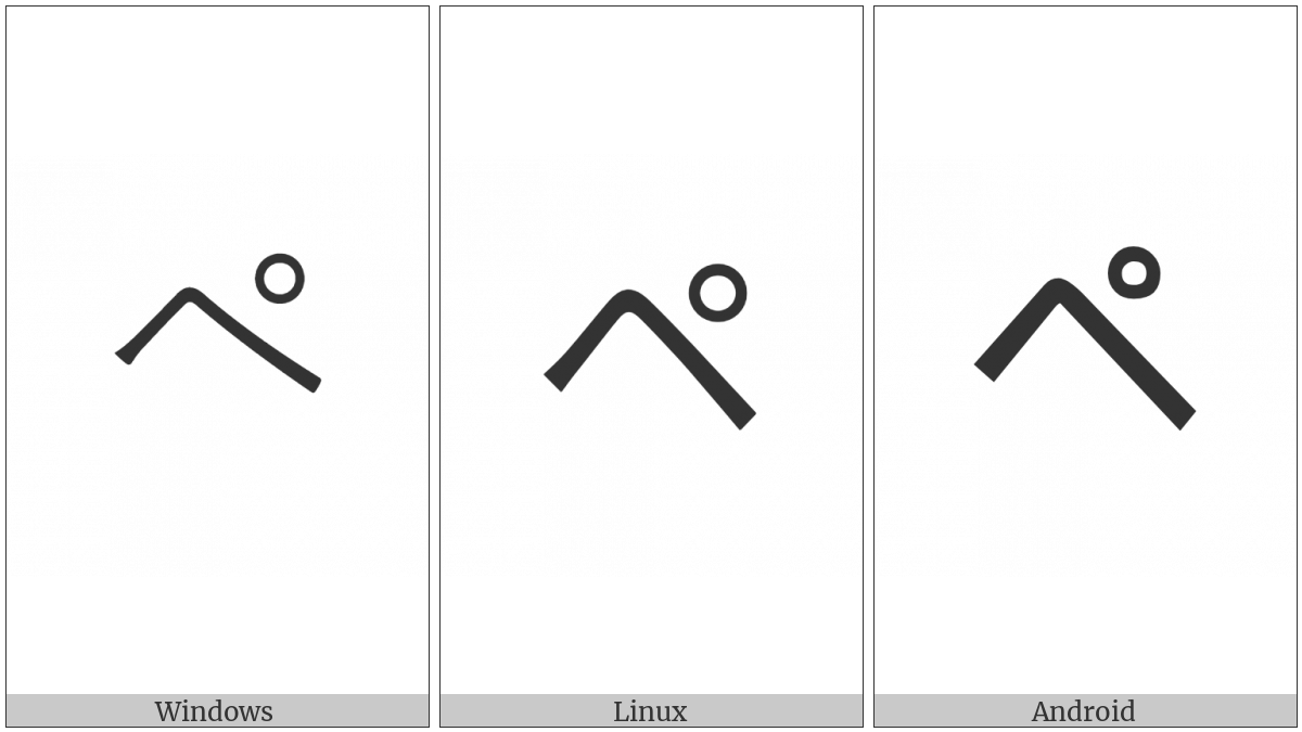 Katakana Letter Pe on various operating systems