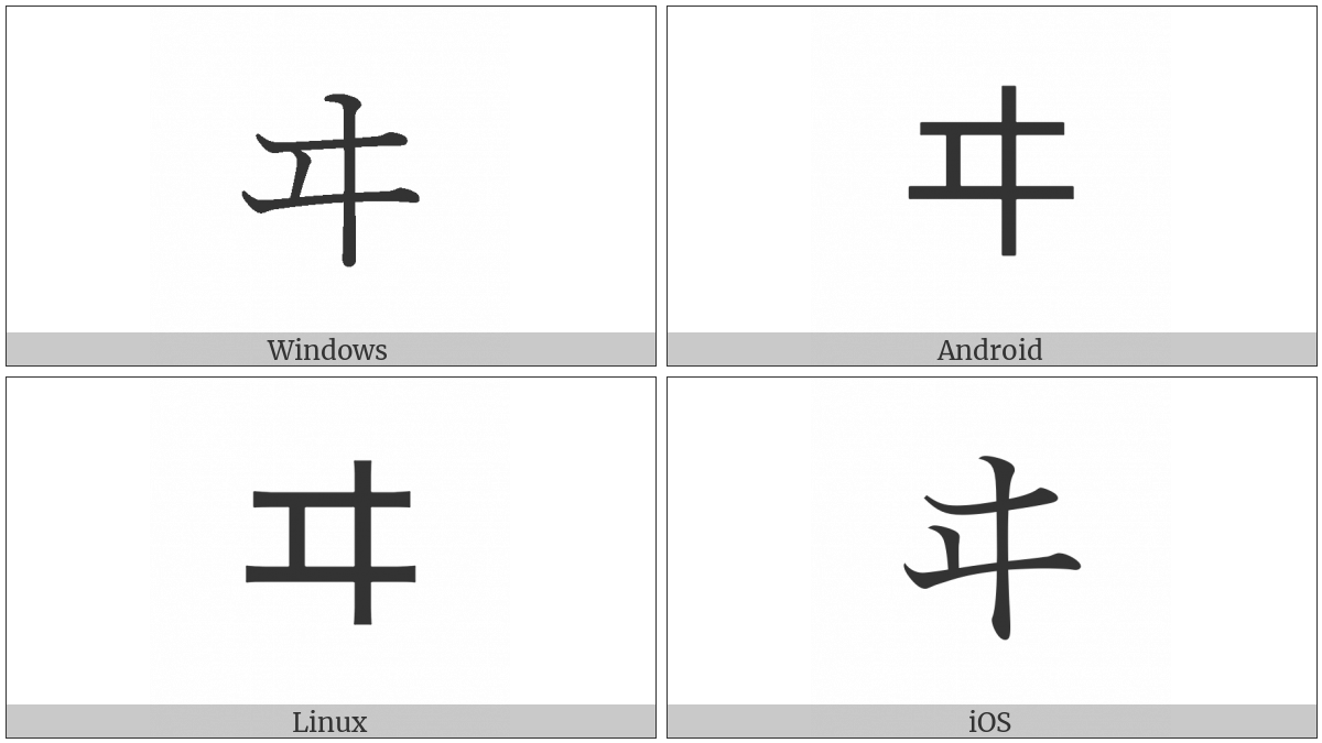 Katakana Letter Wi on various operating systems