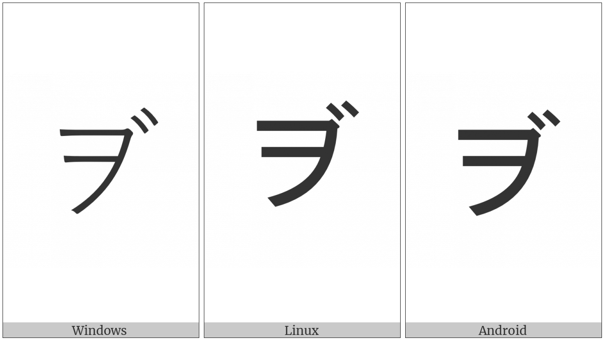 Katakana Letter Vo on various operating systems