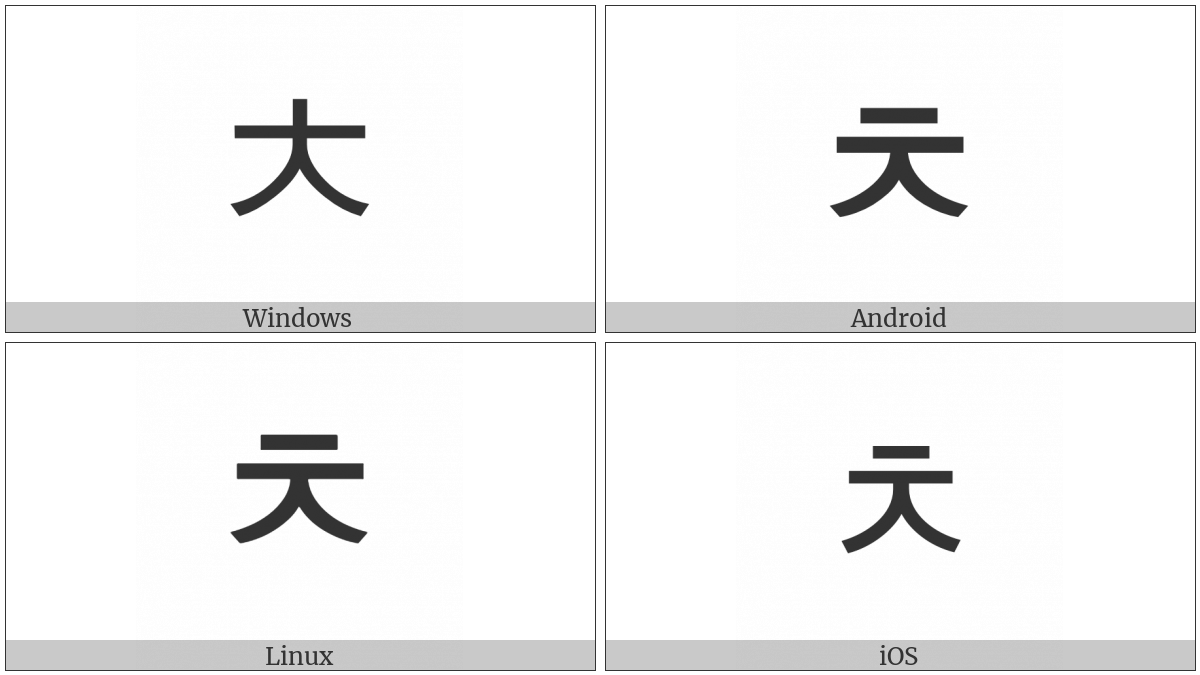 Hangul Letter Chieuch on various operating systems