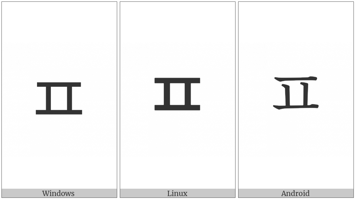 Hangul Letter Phieuph on various operating systems
