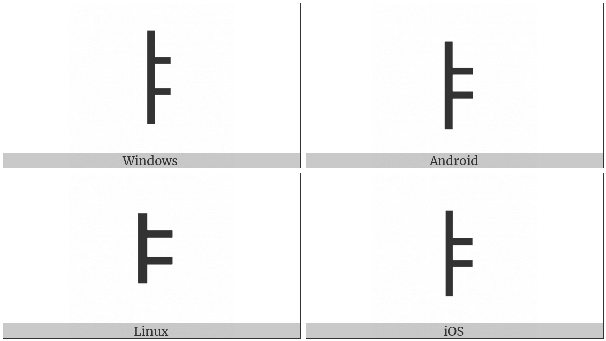 Hangul Letter Ya on various operating systems