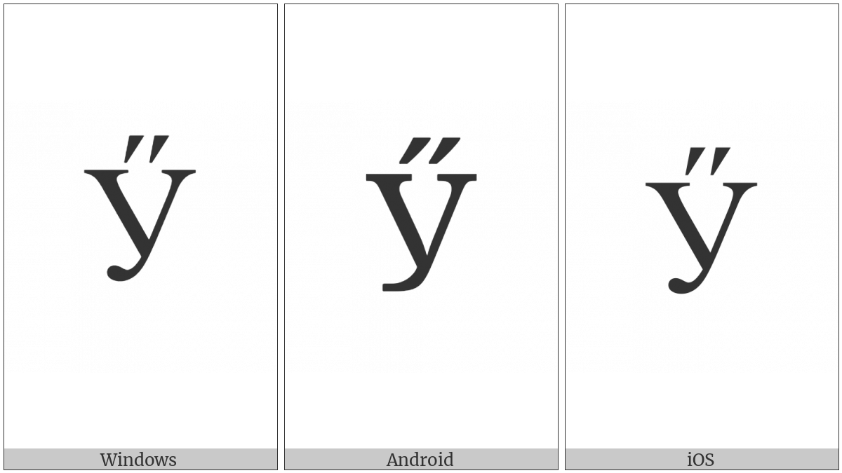 Cyrillic Capital Letter U With Double Acute on various operating systems