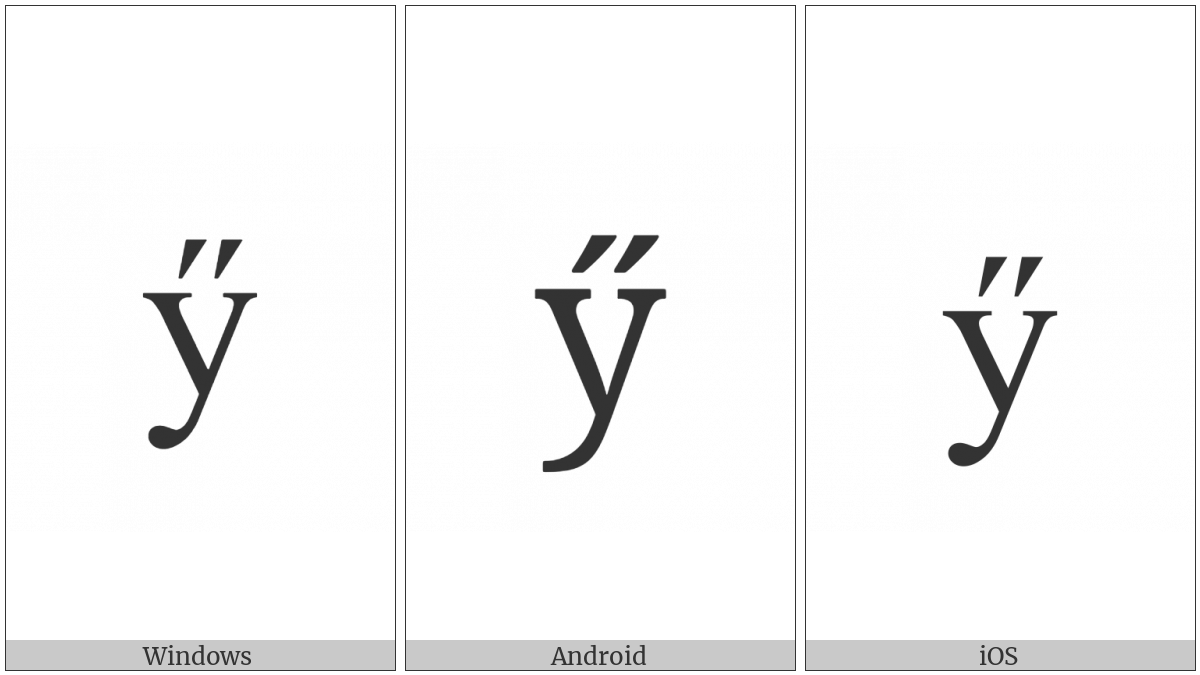 Cyrillic Small Letter U With Double Acute on various operating systems